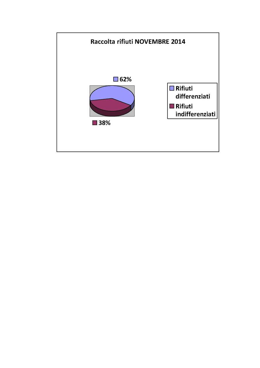 Percentuale di R.D. novembre '14_Pagina_3